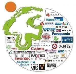 科技/製造業